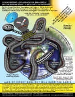 116A_2010_CARTOON_POSTER_Geoengineering_Playing_Russian_Roulette_With_Earth_2010_by_Skywatch